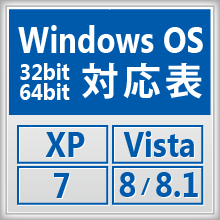 Windows OS 対応表