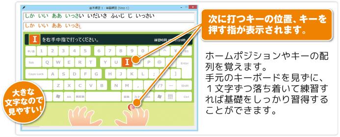 次に打つキーの位置、キーを押す指が表示されます。