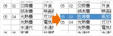 日付並び替え機能
