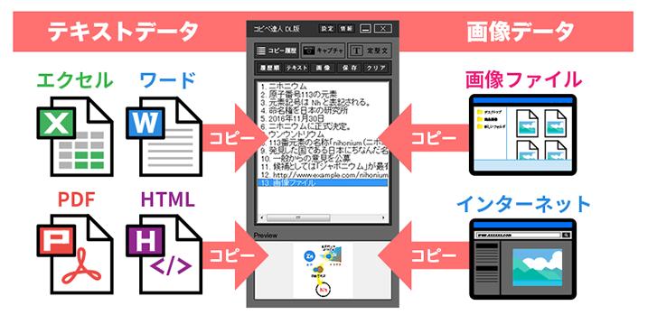 pdf 内 画像 コピー