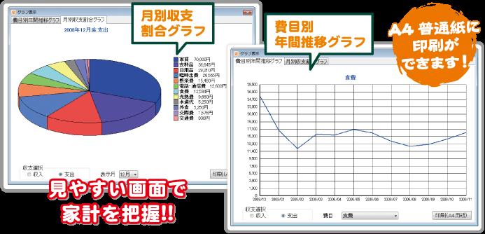 家計簿の収支をグラフで表示