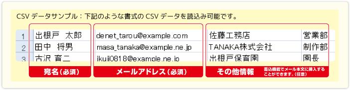 CSVデータサンプル