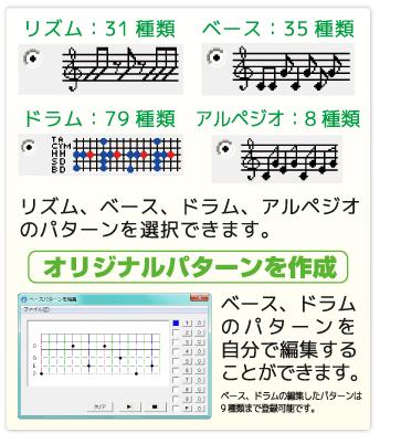 リズム、ベース、ドラム、アルペジオのパターンを選択できます。