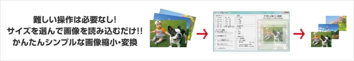 難しい操作は必要なし!サイズを選んで画像を読み込むだけ!!かんたんシンプルな画像縮小・変換