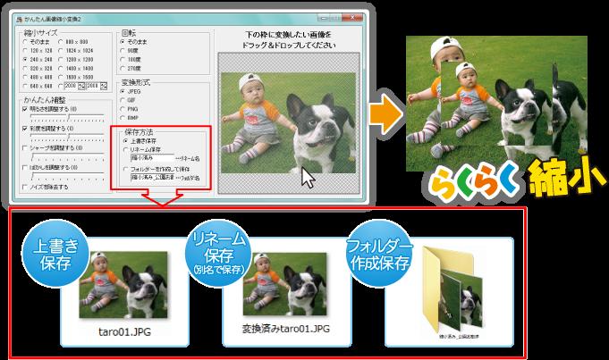 画像の縮小・変換が完了!保存形式を選択します