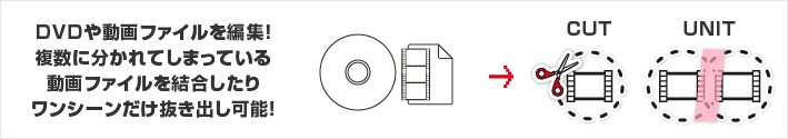 DVDや動画ファイルを編集!複数に分かれてしまっている動画ファイルを結合したりワンシーンだけ抜き出し可能!