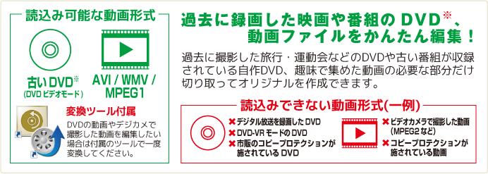 過去に録画した映画や番組のDVD、動画ファイルをかんたん編集!