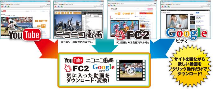 サイトを見ながら欲しい動画をクリック操作だけでダウンロード!