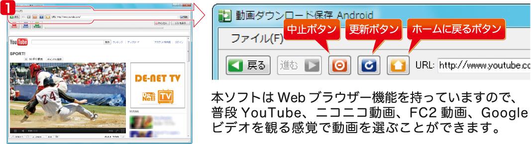 動画サイトを観ながら動画を選びます