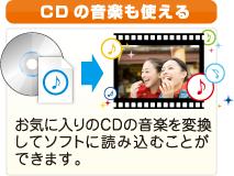 CDの音楽も使える