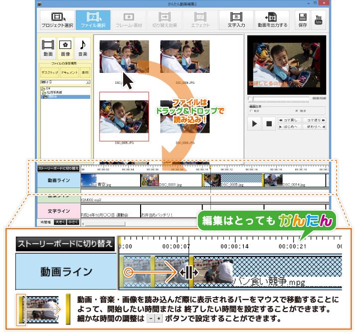 動画・音楽・画像を読み込んで編集します