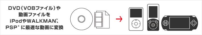 DVD(VOBファイル)や動画ファイルをiPodやWALKMAN、PSPに最適な動画に変換