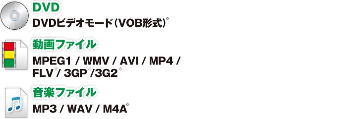 DVD、動画ファイル、音楽ファイル