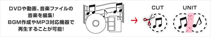 DVDや動画、音楽ファイルの音楽を編集!BGM再生やMP3対応機器で再生することが可能!