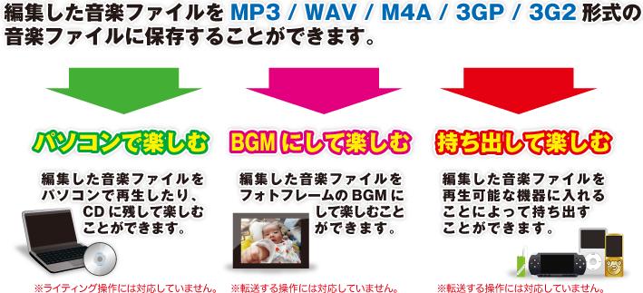 編集した音楽ファイルをMP3 / WAV / M4A / 3GP / 3G2形式の音楽ファイルに保存することができます。