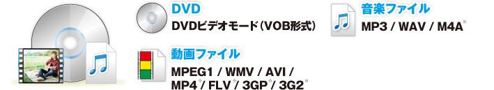 DVD、音楽ファイル、動画ファイル