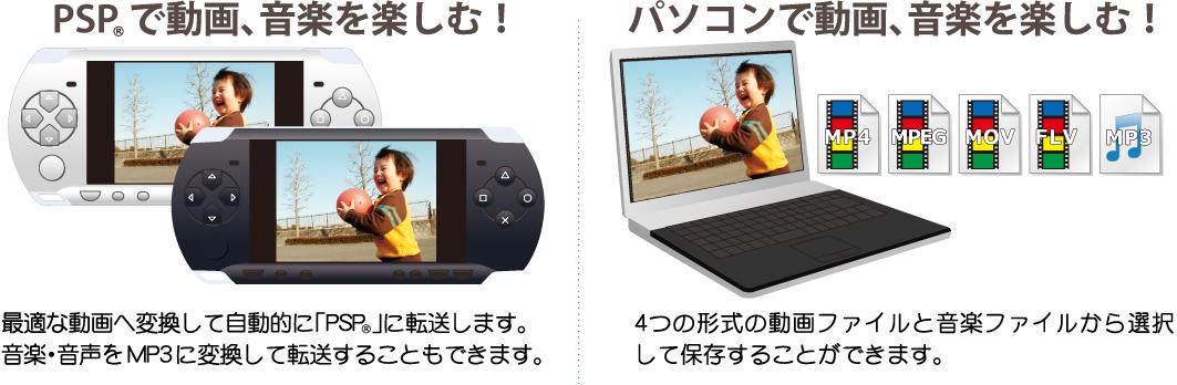 PSPで動画を楽しむ! パソコンで動画・音楽を楽しむ!