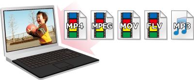 MP4 / MPEG / MOV / FLV / MP3をパソコンに保存