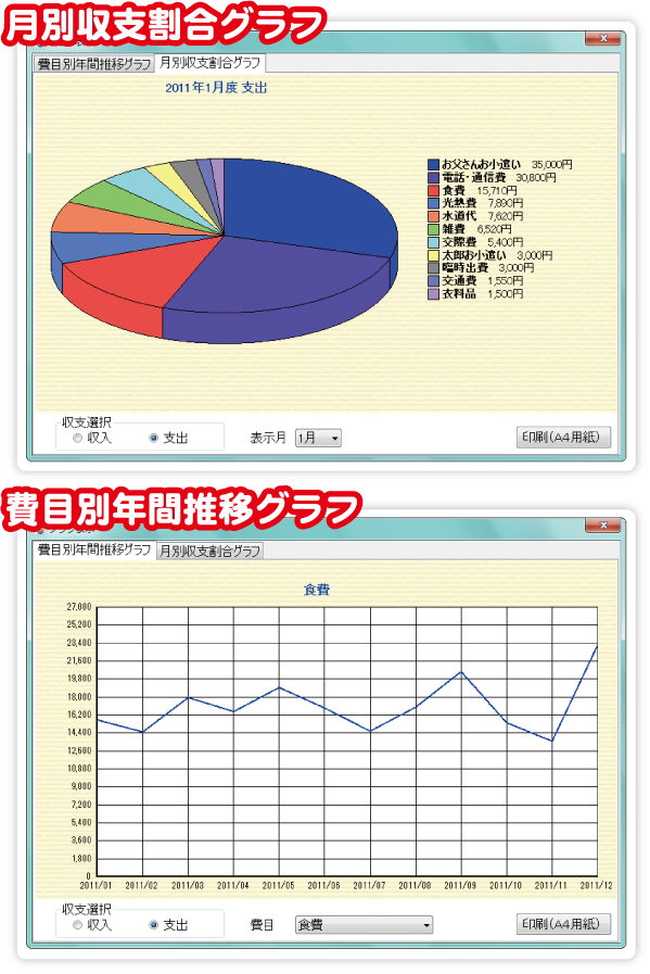 見やすいグラフ表示機能