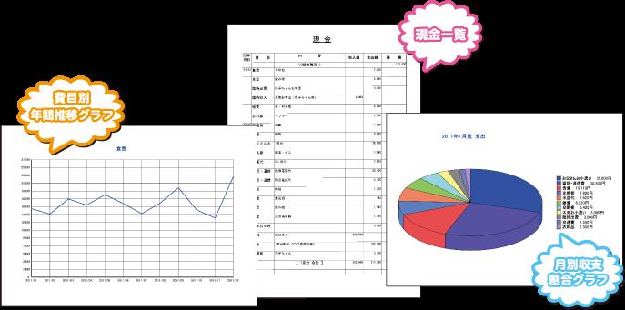 家計簿やグラフを印刷