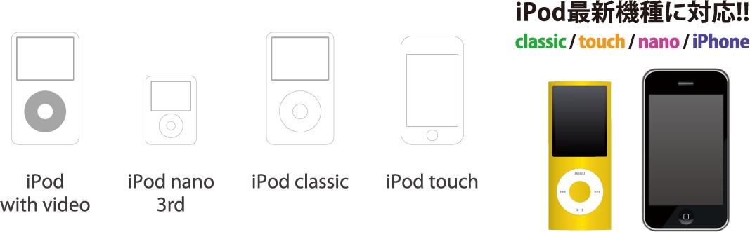 iPod最新機種に対応!!