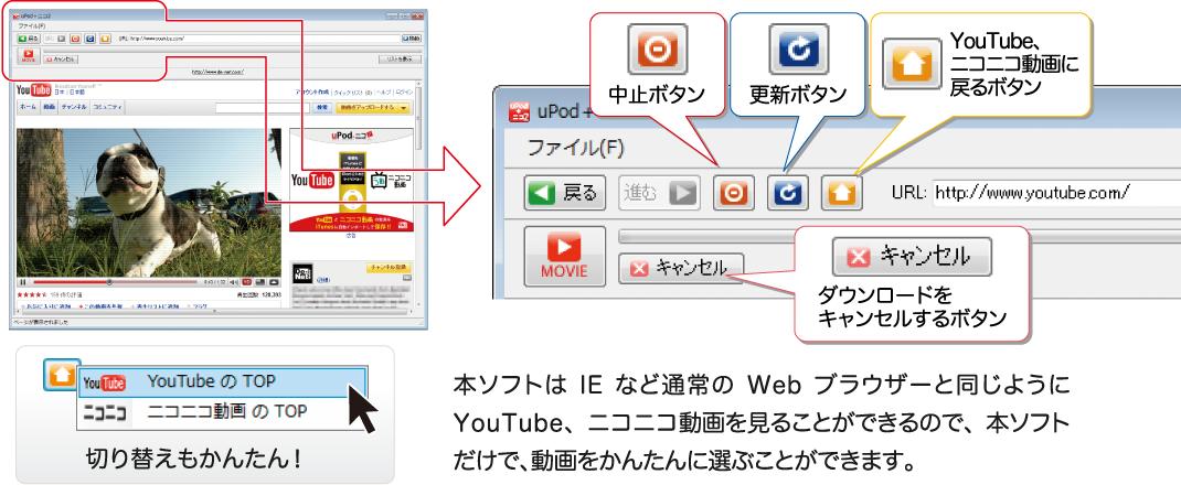 通常のWebブラウザーと同じようにYouTube、ニコニコ動画を観ることができるので、本ソフトだけで動画をかんたんに選ぶことができます。